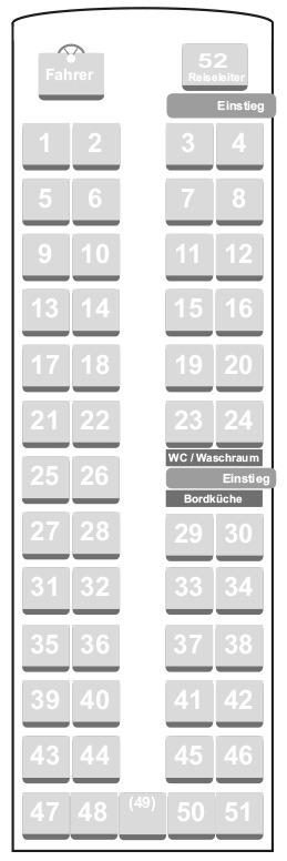 Schnabu | Sitzplan